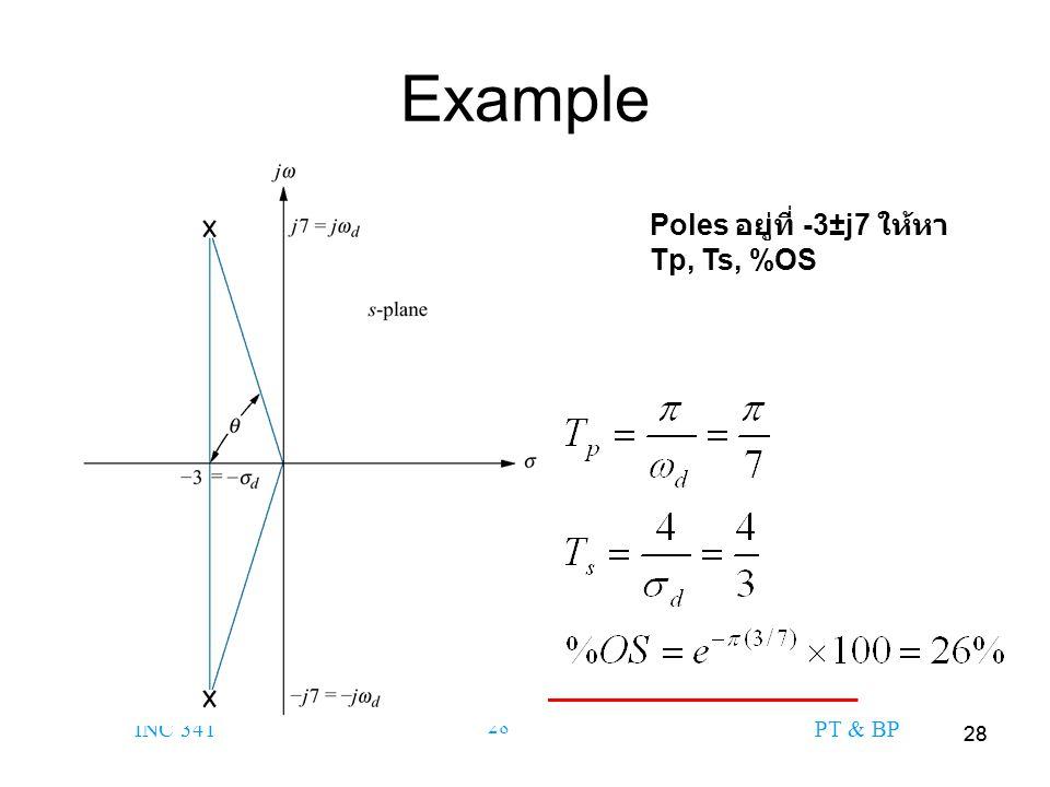 Example Poles อยู่ที่ -3±j7 ให้หา Tp, Ts, %OS