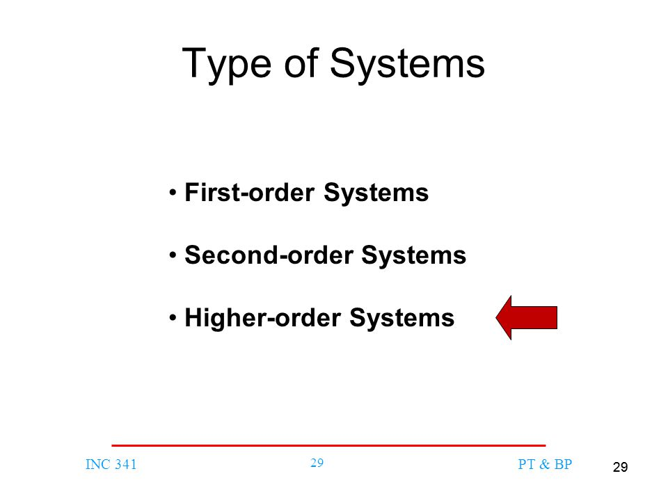 Type of Systems First-order Systems Second-order Systems
