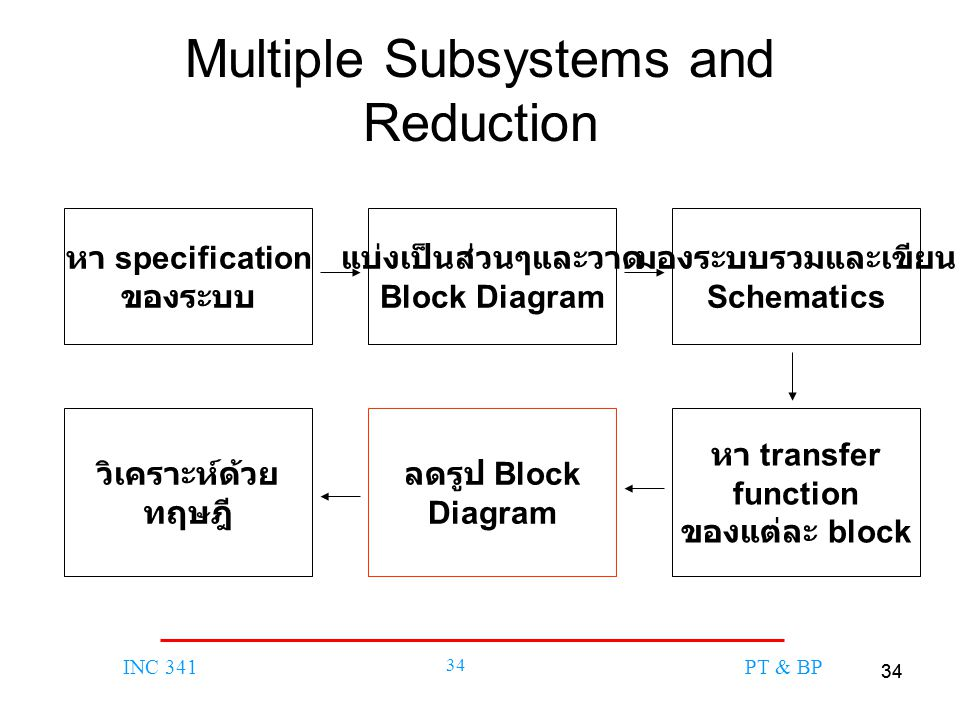 Multiple Subsystems and Reduction