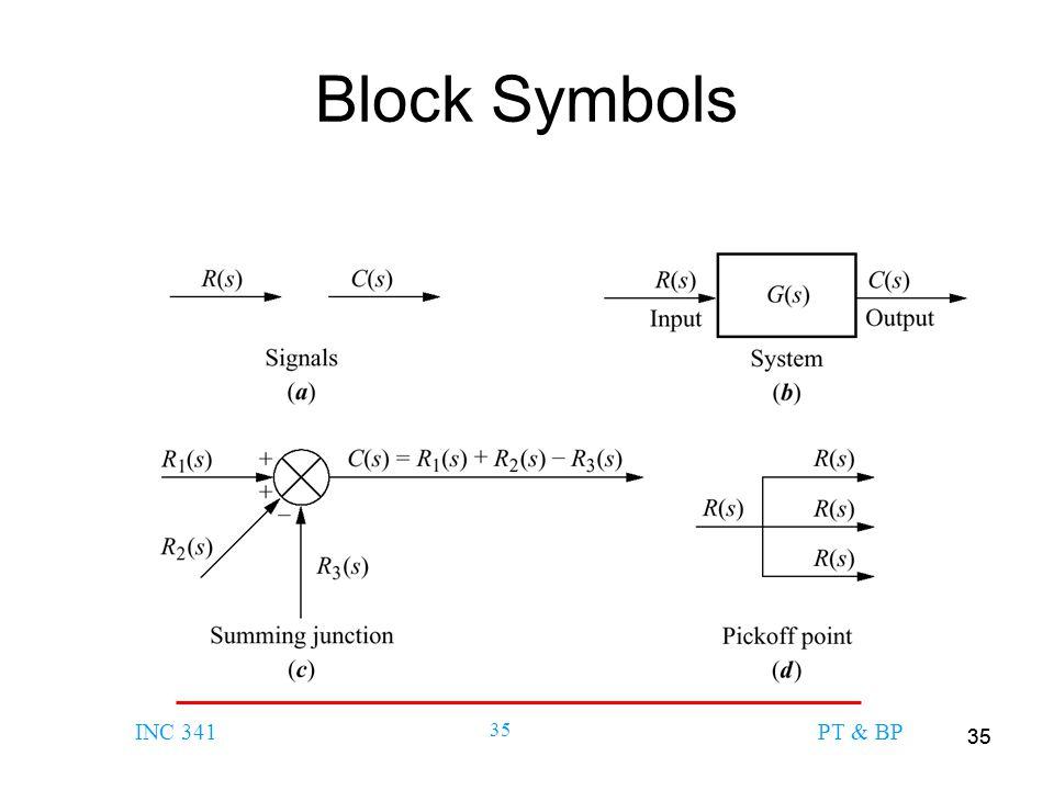Block Symbols