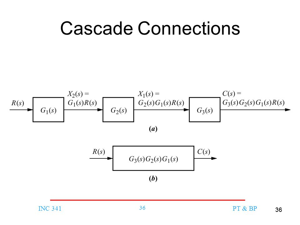 Cascade Connections