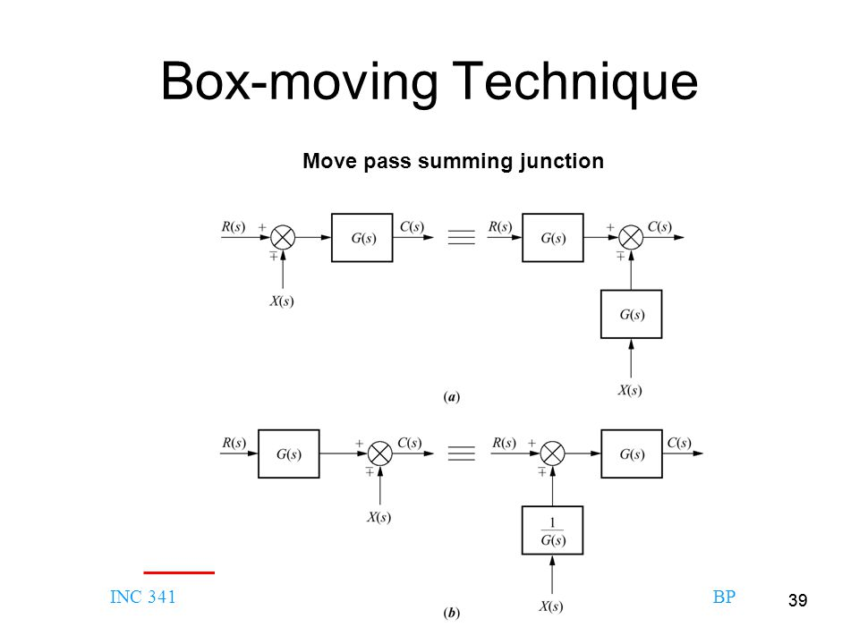 Box-moving Technique Move pass summing junction