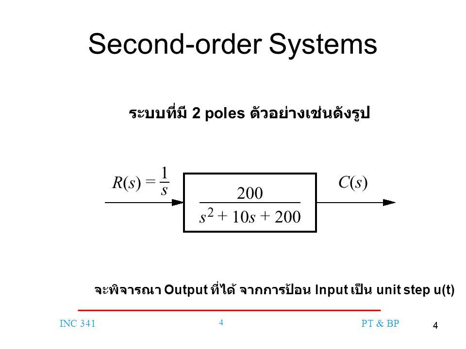 Second-order Systems ระบบที่มี 2 poles ตัวอย่างเช่นดังรูป