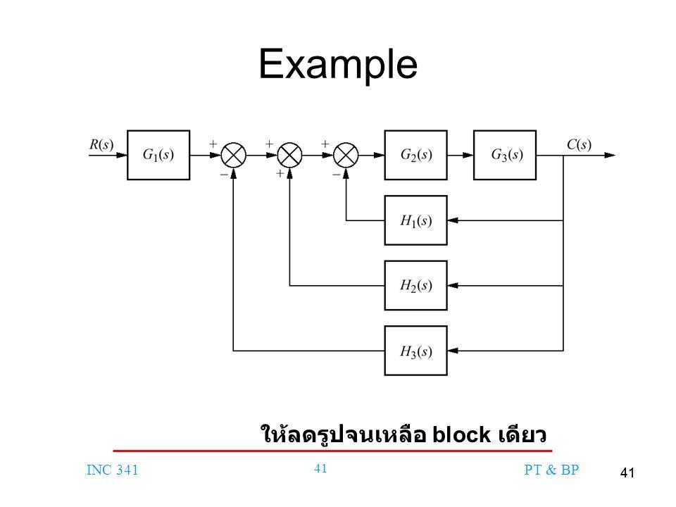 Example ให้ลดรูปจนเหลือ block เดียว