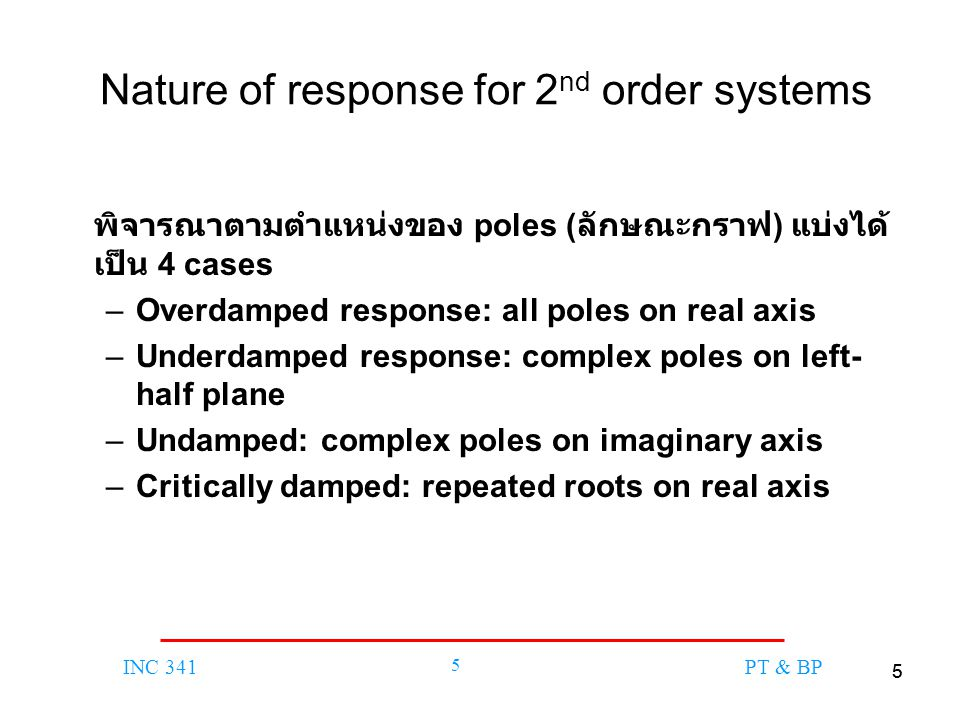 Nature of response for 2nd order systems
