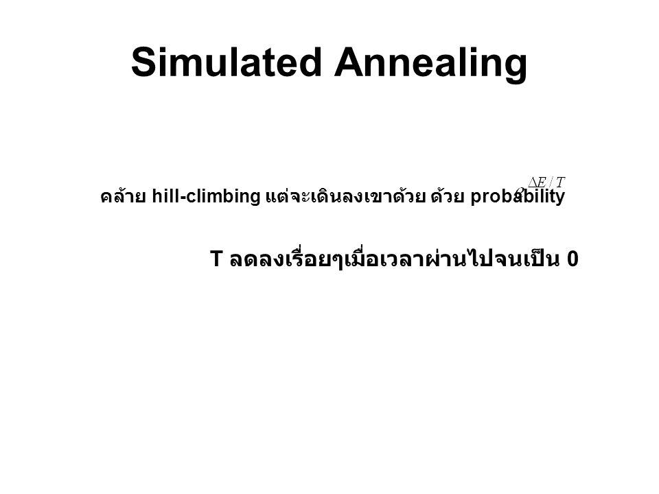 Simulated Annealing T ลดลงเรื่อยๆเมื่อเวลาผ่านไปจนเป็น 0