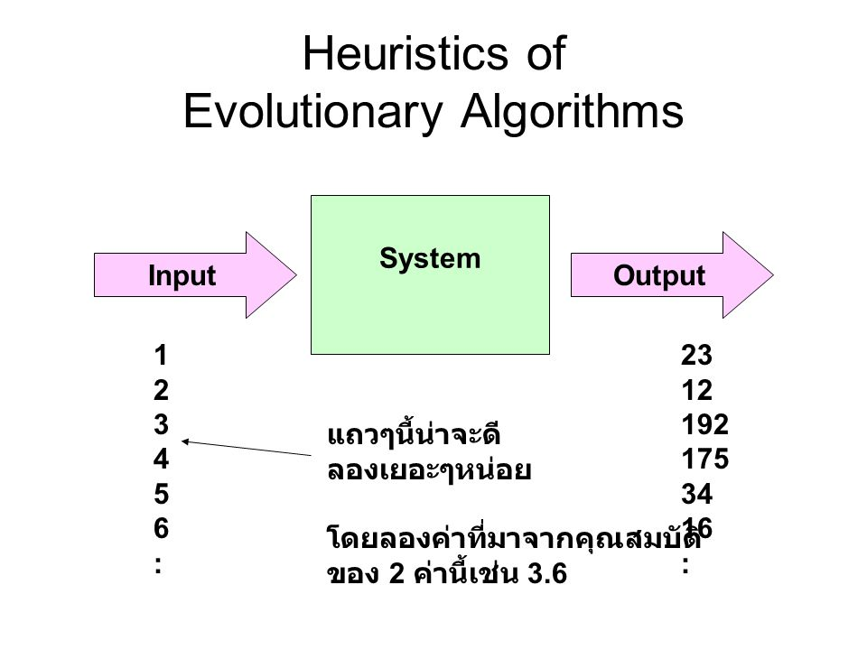 Heuristics of Evolutionary Algorithms