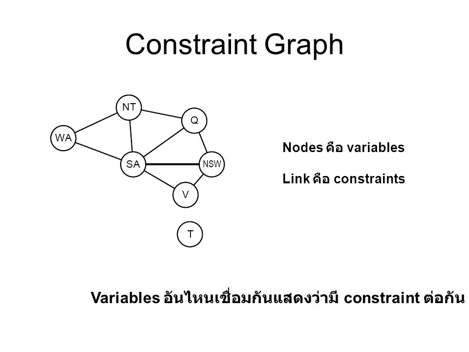 Constraint Graph Variables อันไหนเชื่อมกันแสดงว่ามี constraint ต่อกัน