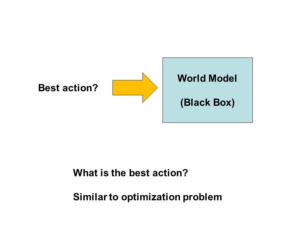 World Model (Black Box) Best action What is the best action Similar to optimization problem