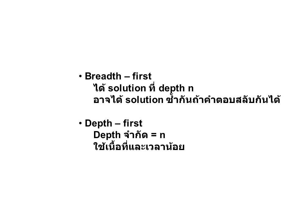 Breadth – first ได้ solution ที่ depth n. อาจได้ solution ซ้ำกันถ้าคำตอบสลับกันได้ Depth – first.