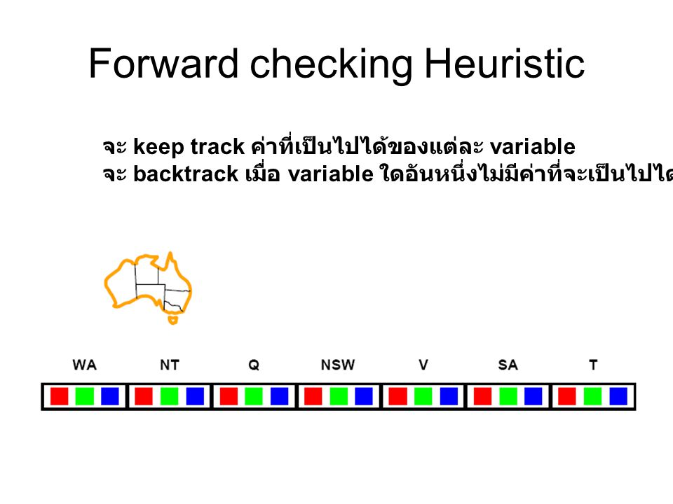 Forward checking Heuristic