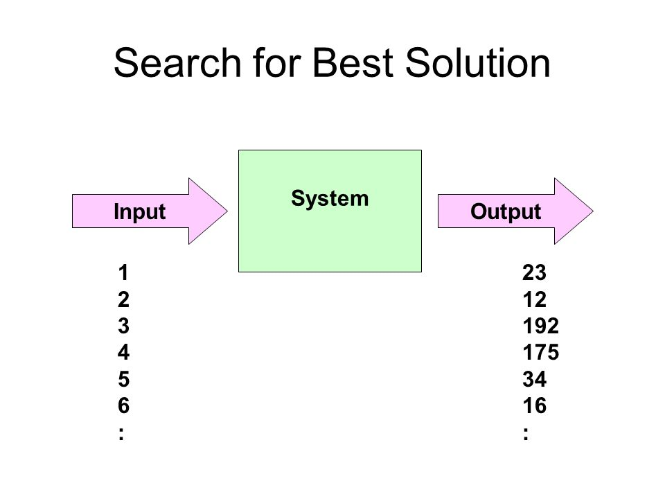 Search for Best Solution
