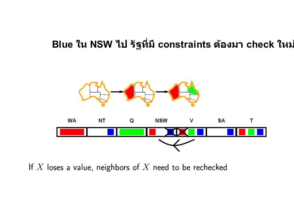 Blue ใน NSW ไป รัฐที่มี constraints ต้องมา check ใหม่