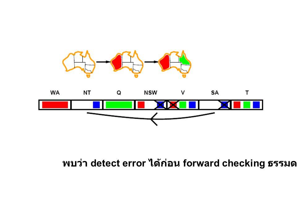 พบว่า detect error ได้ก่อน forward checking ธรรมดา