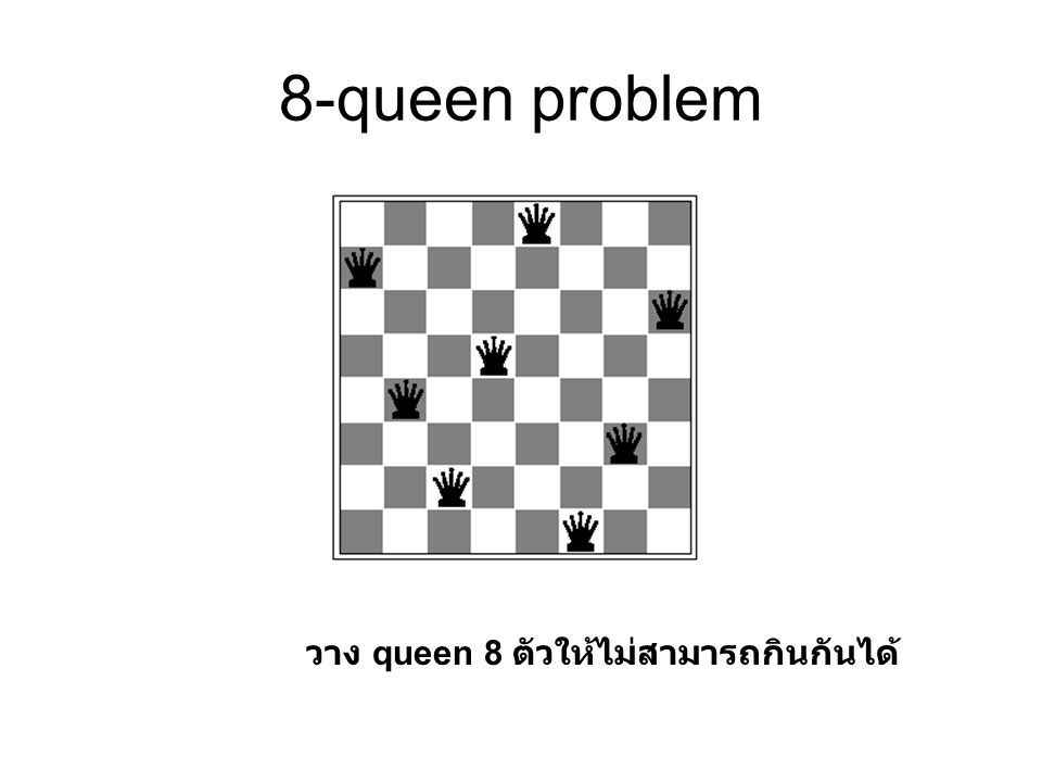 8-queen problem วาง queen 8 ตัวให้ไม่สามารถกินกันได้