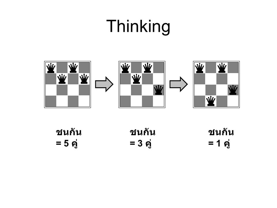 Thinking ชนกัน = 5 คู่ ชนกัน = 3 คู่ ชนกัน = 1 คู่