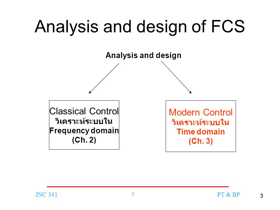 Analysis and design of FCS