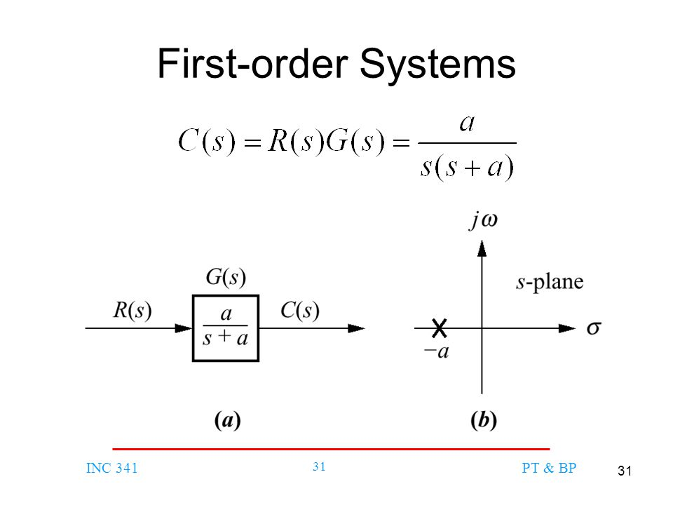 First-order Systems