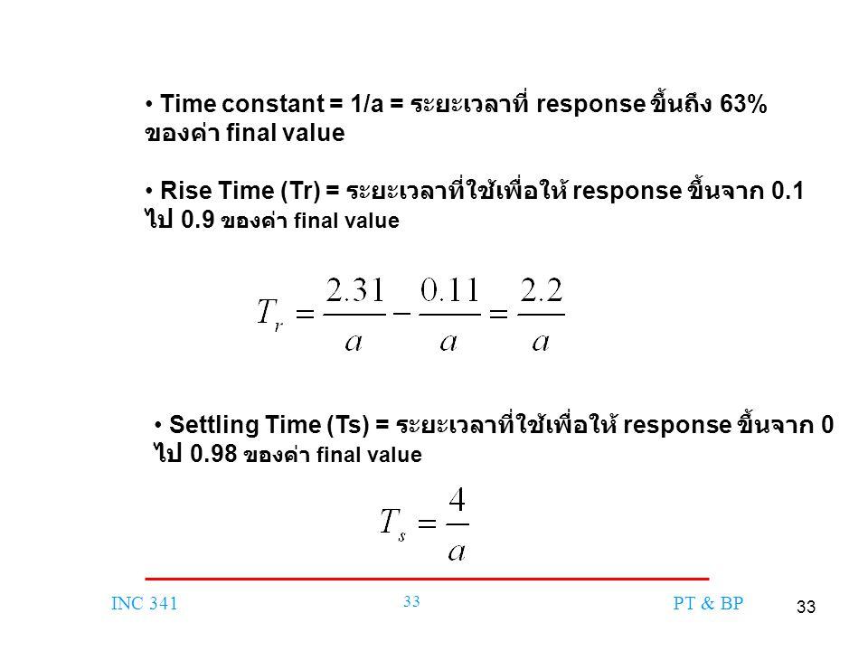 Time constant = 1/a = ระยะเวลาที่ response ขึ้นถึง 63%