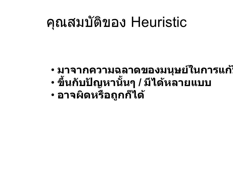 คุณสมบัติของ Heuristic