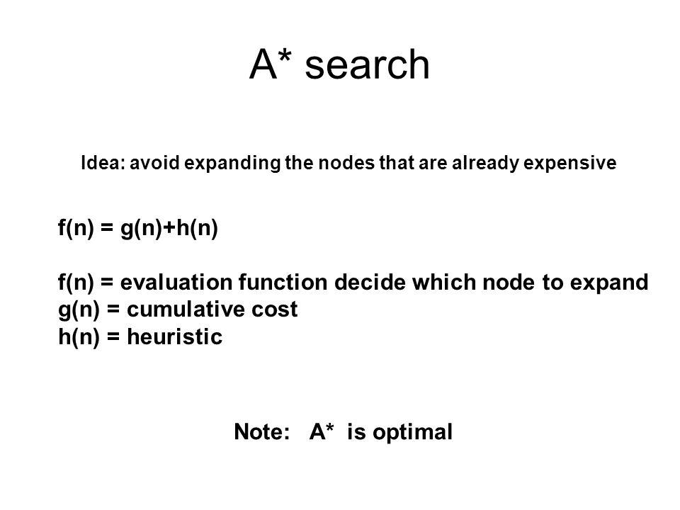 A* search f(n) = g(n)+h(n)