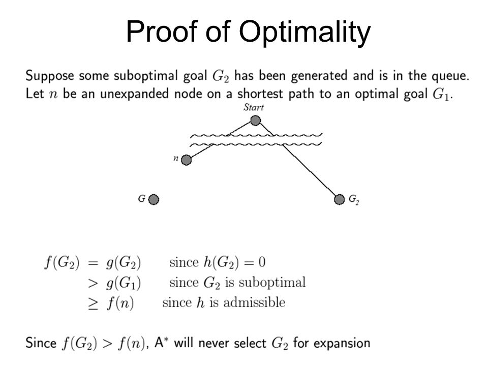 Proof of Optimality