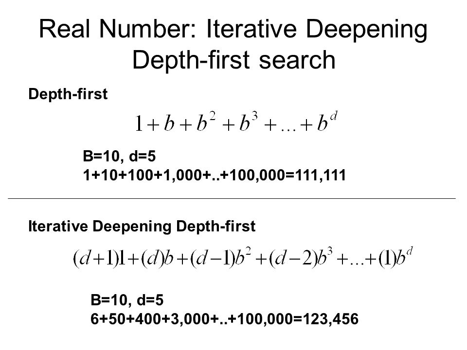 Real Number: Iterative Deepening Depth-first search