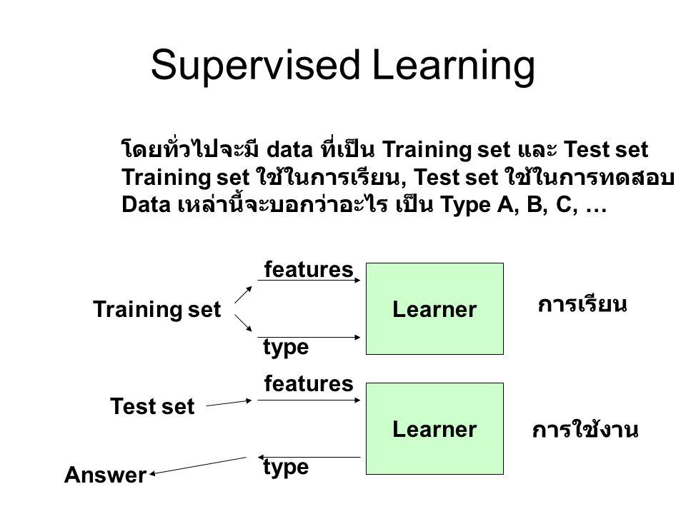 Supervised Learning โดยทั่วไปจะมี data ที่เป็น Training set และ Test set. Training set ใช้ในการเรียน, Test set ใช้ในการทดสอบ.