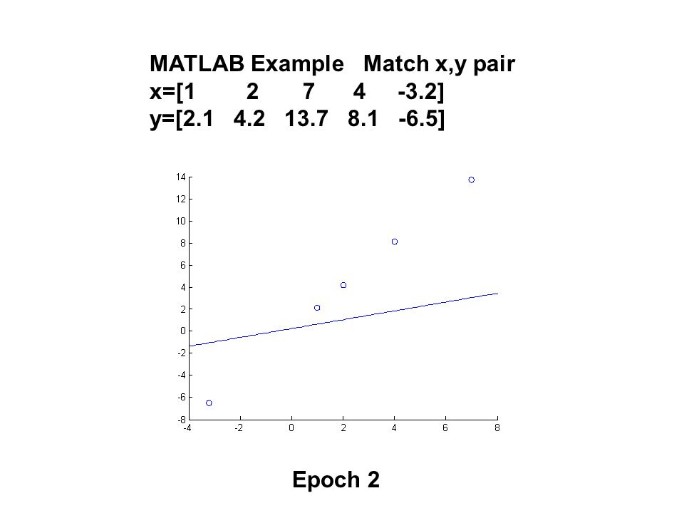 MATLAB Example Match x,y pair