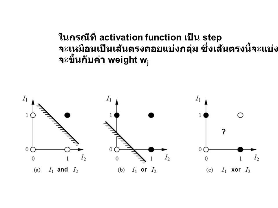 ในกรณีที่ activation function เป็น step