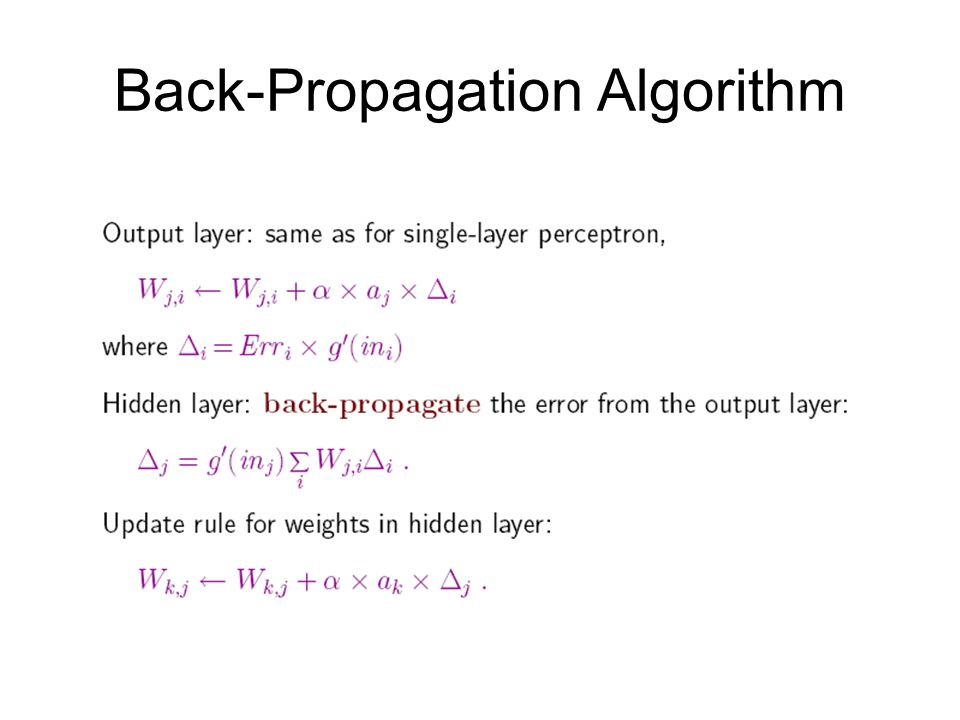 Back-Propagation Algorithm