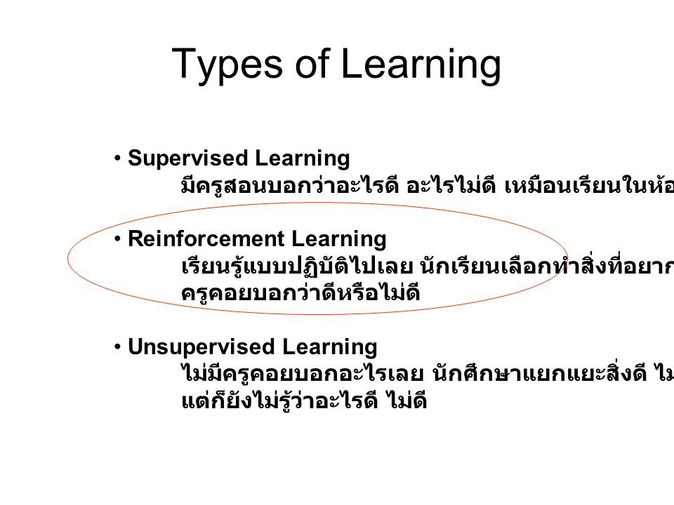 Types of Learning Supervised Learning