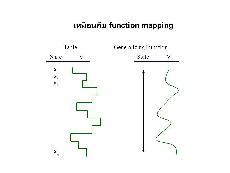 Table Generalizing Function State V State V s .