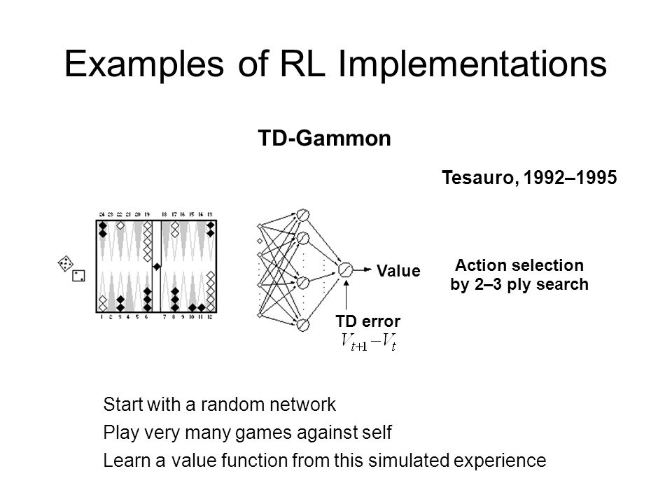 Examples of RL Implementations