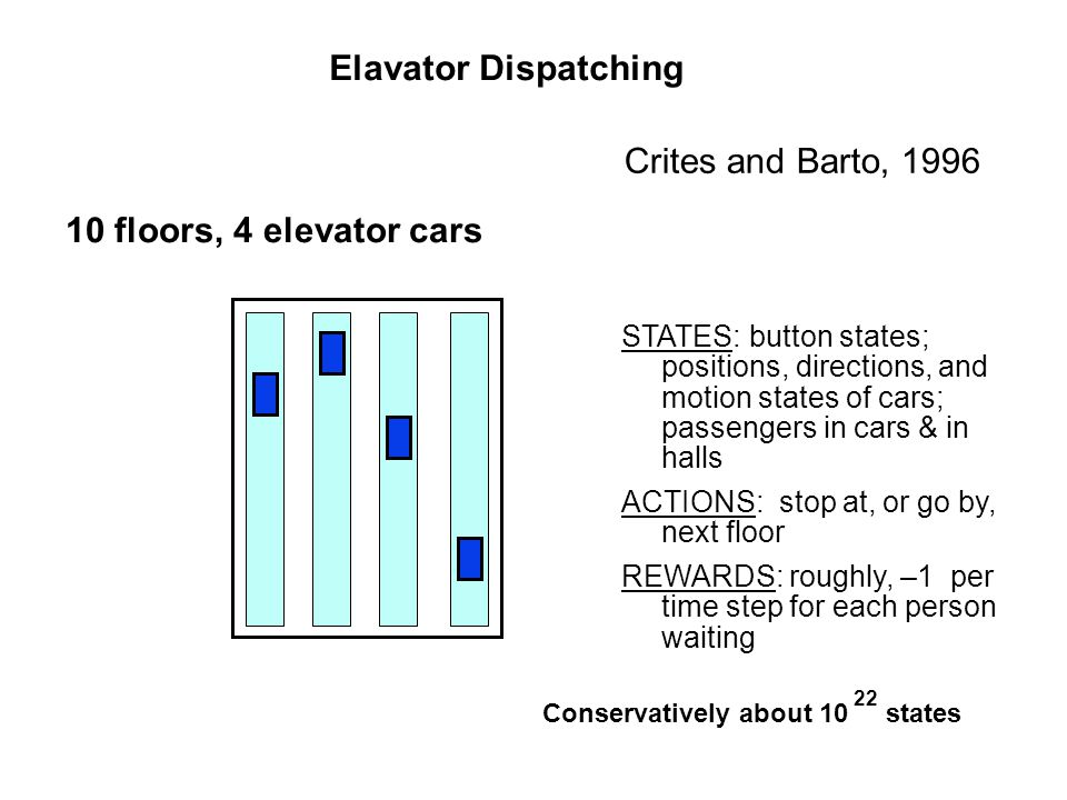 Elavator Dispatching Crites and Barto, 1996 10 floors, 4 elevator cars
