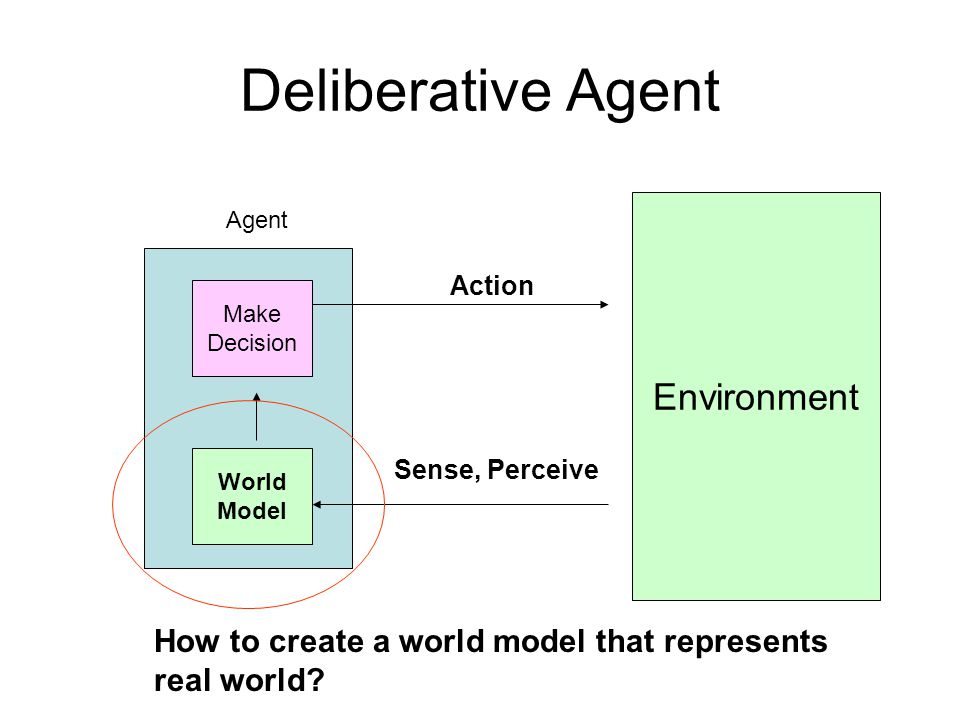Deliberative Agent Environment