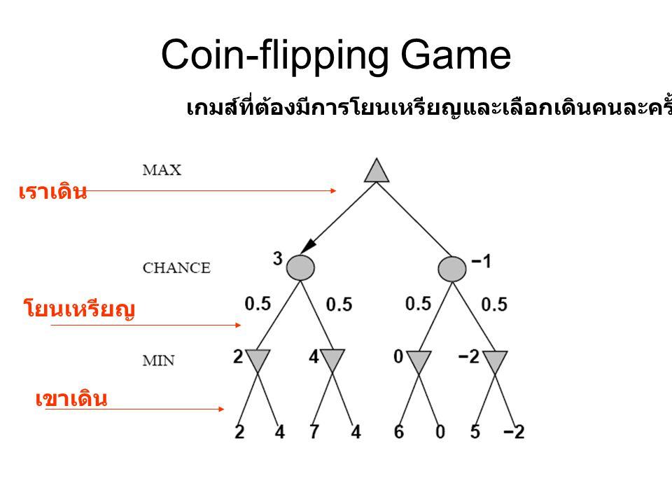 Coin-flipping Game เกมส์ที่ต้องมีการโยนเหรียญและเลือกเดินคนละครั้ง