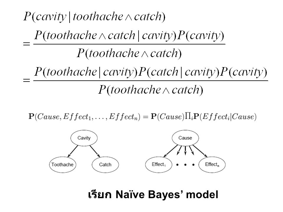 เรียก Naïve Bayes' model
