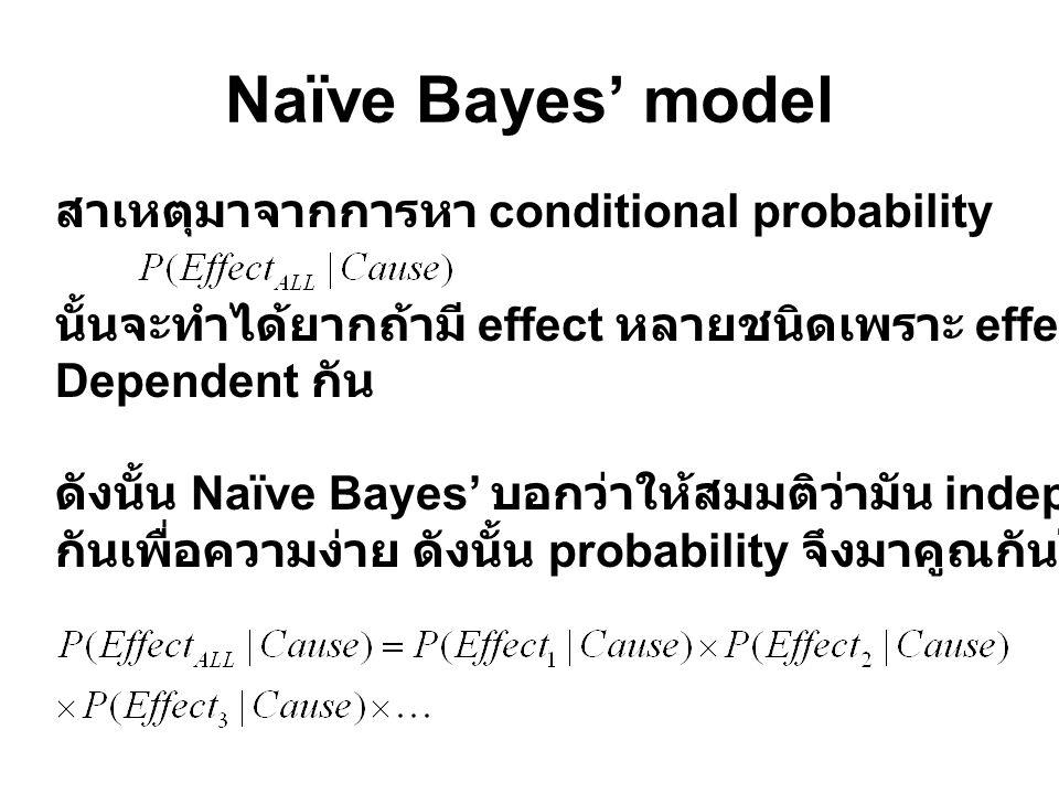 Naïve Bayes' model สาเหตุมาจากการหา conditional probability