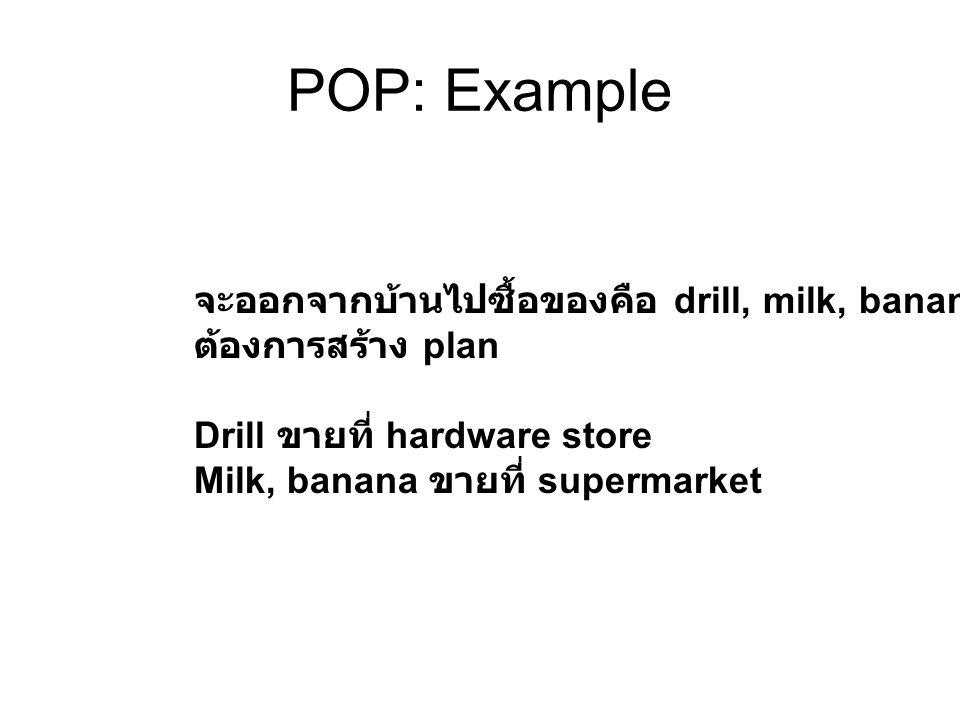 POP: Example จะออกจากบ้านไปซื้อของคือ drill, milk, banana