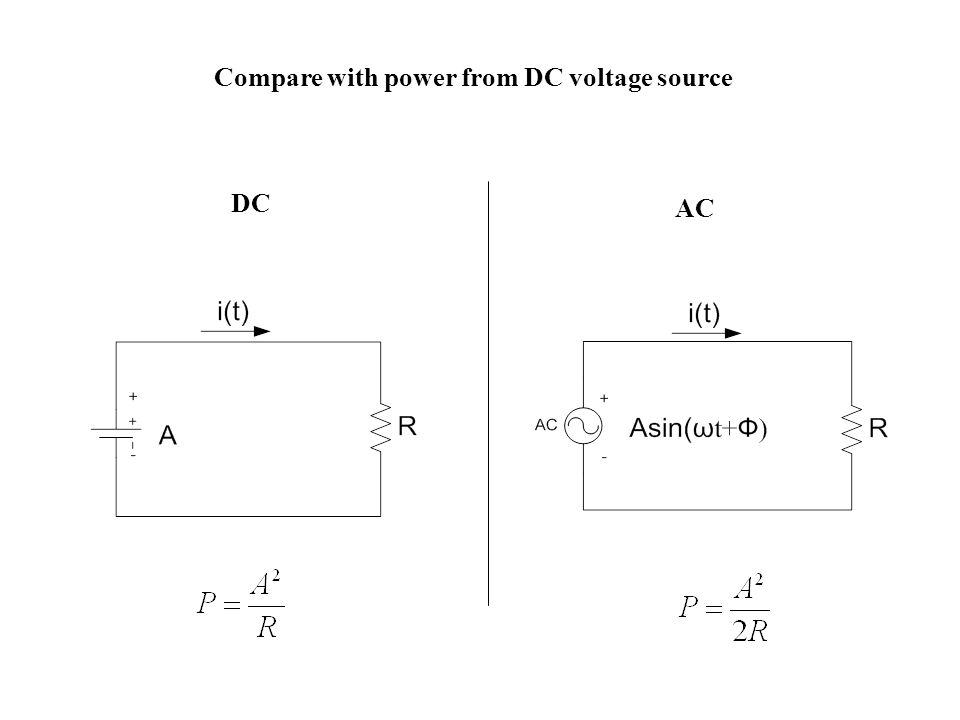 Compare with power from DC voltage source