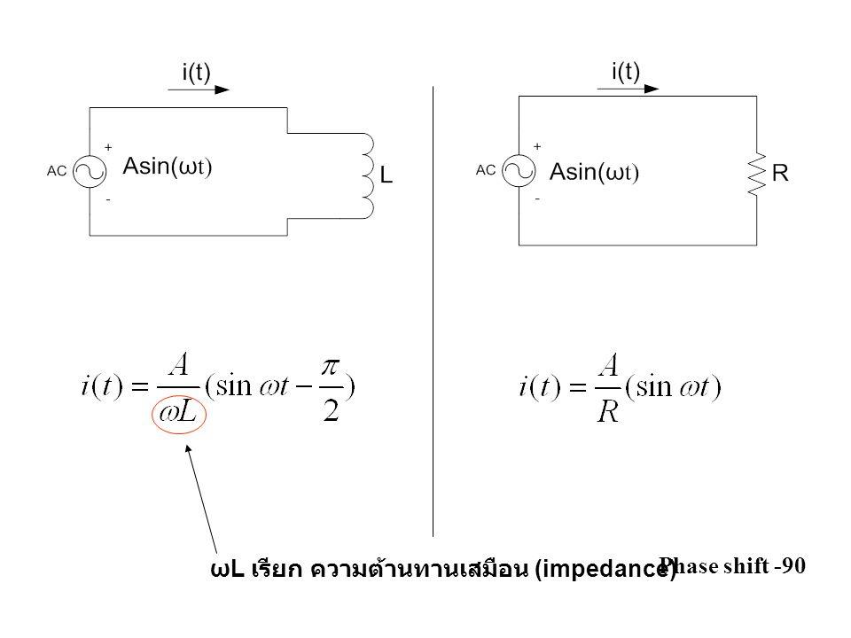 ωL เรียก ความต้านทานเสมือน (impedance)
