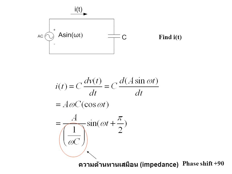 Find i(t) ความต้านทานเสมือน (impedance) Phase shift +90