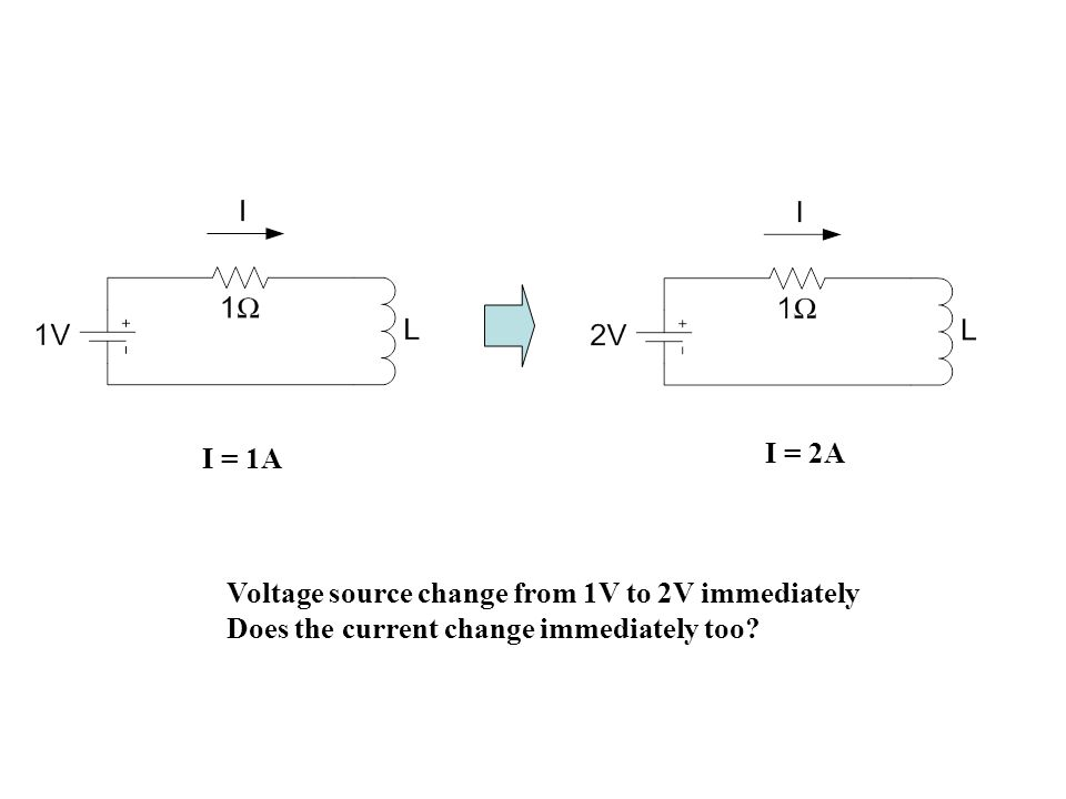 I = 1A I = 2A. Voltage source change from 1V to 2V immediately.