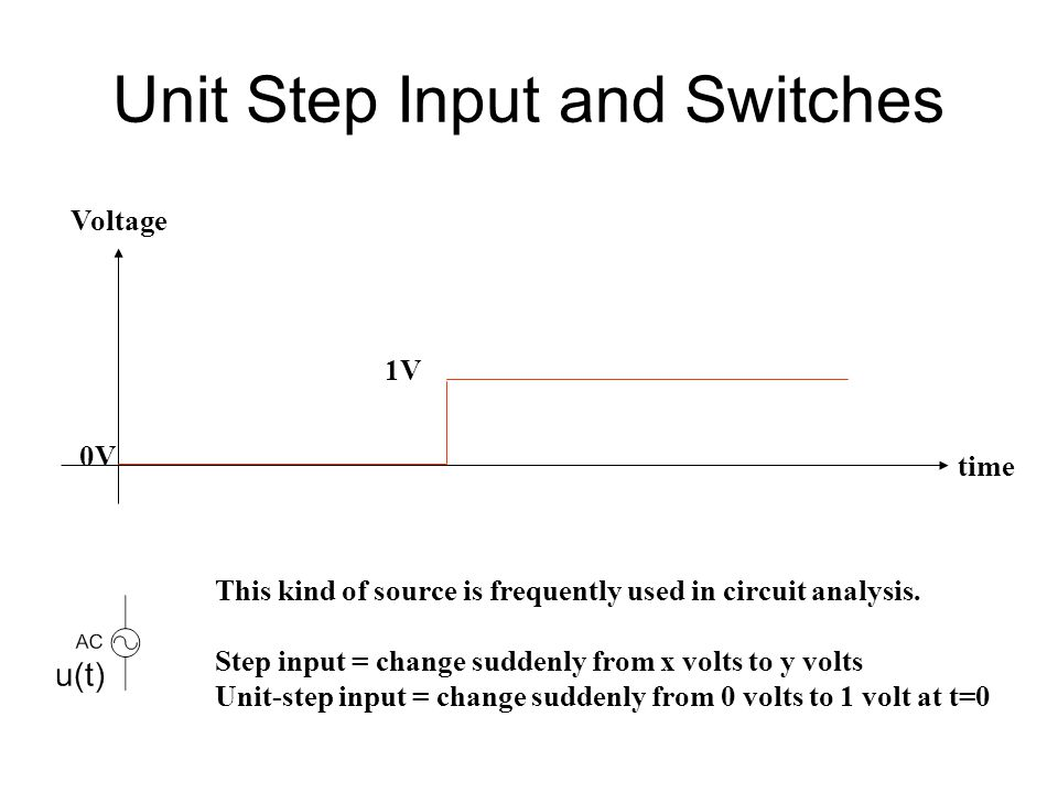 Unit Step Input and Switches