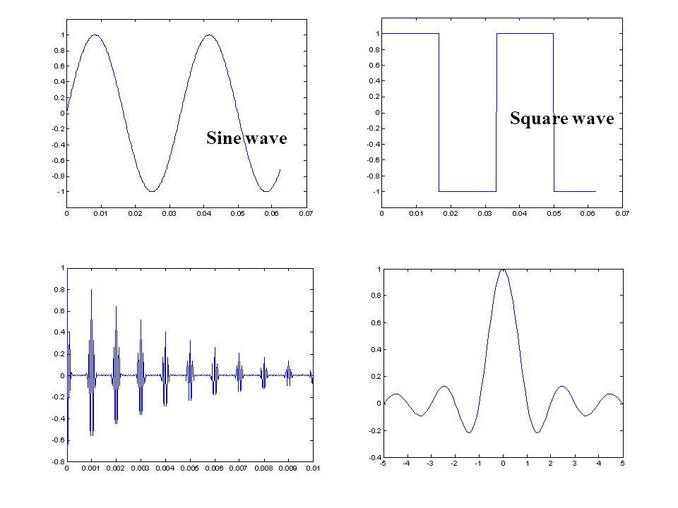 Square wave Sine wave