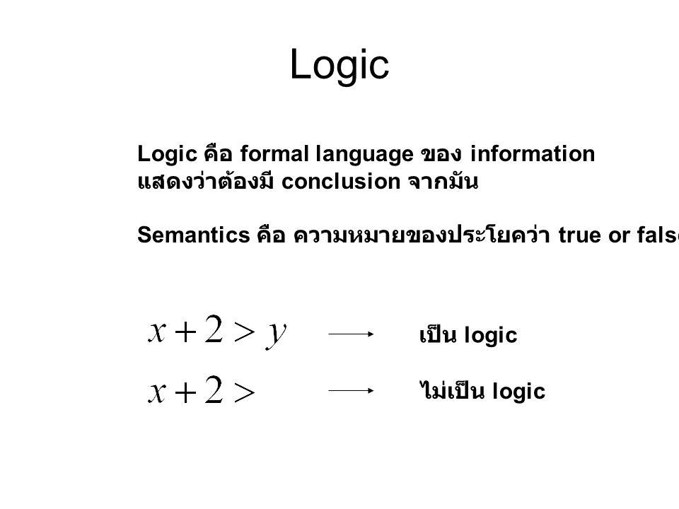 Logic Logic คือ formal language ของ information