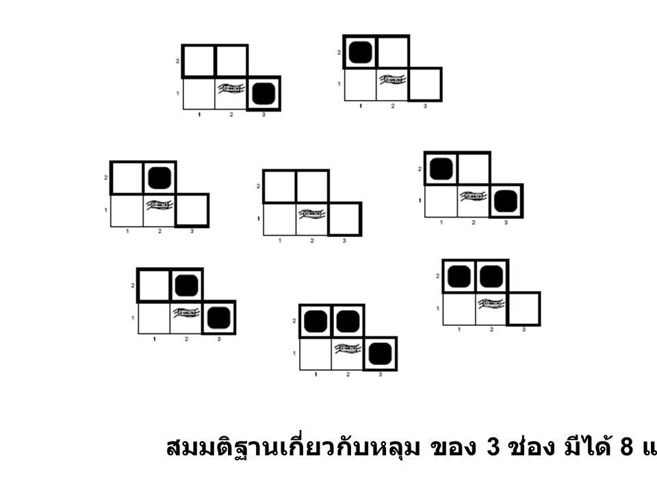 สมมติฐานเกี่ยวกับหลุม ของ 3 ช่อง มีได้ 8 แบบ
