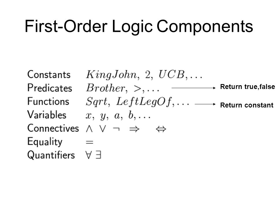 First-Order Logic Components