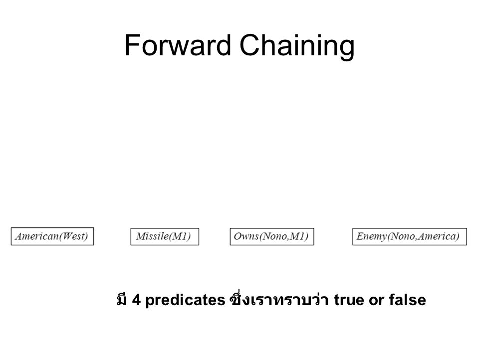 Forward Chaining มี 4 predicates ซึ่งเราทราบว่า true or false